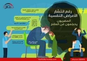 العلاج النفسي