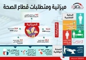الصحة في مصر
