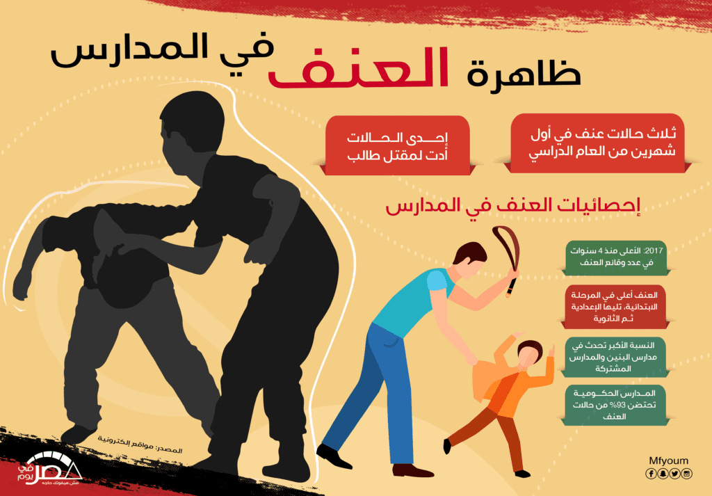 العنف في المدارس