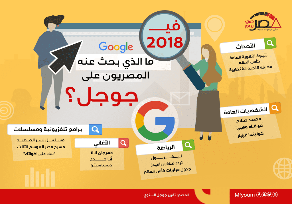 البحث على جوجل