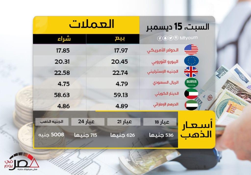 زيادة سكان مصر