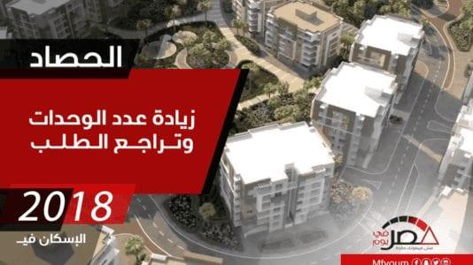 الإسكان في 2018
