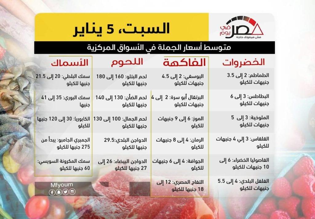 أسعار السلع في مصر 5 يناير 2018