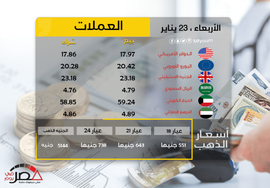 أسعار العملات اليوم الأربعاء 24 يناير