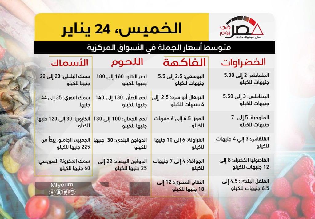 أسعار السلع في مصر يوم الخميس 24 يناير