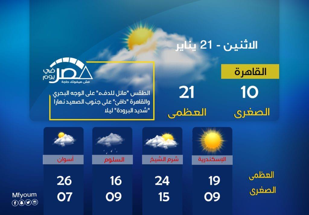 حالة الطقس يوم الاثنين 21 يناير