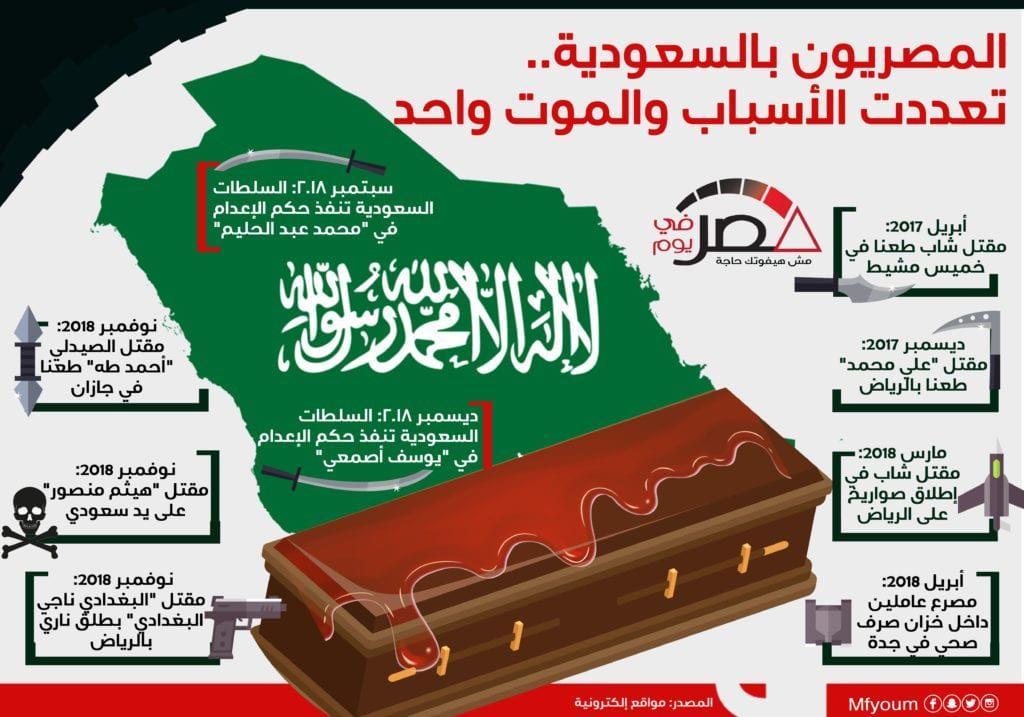 المصريون بالسعودية