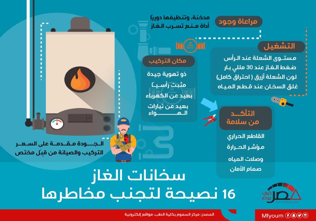 سخانات الغاز.. 16 نصيحة لتجنب مخاطرها (انفوجرافيك)