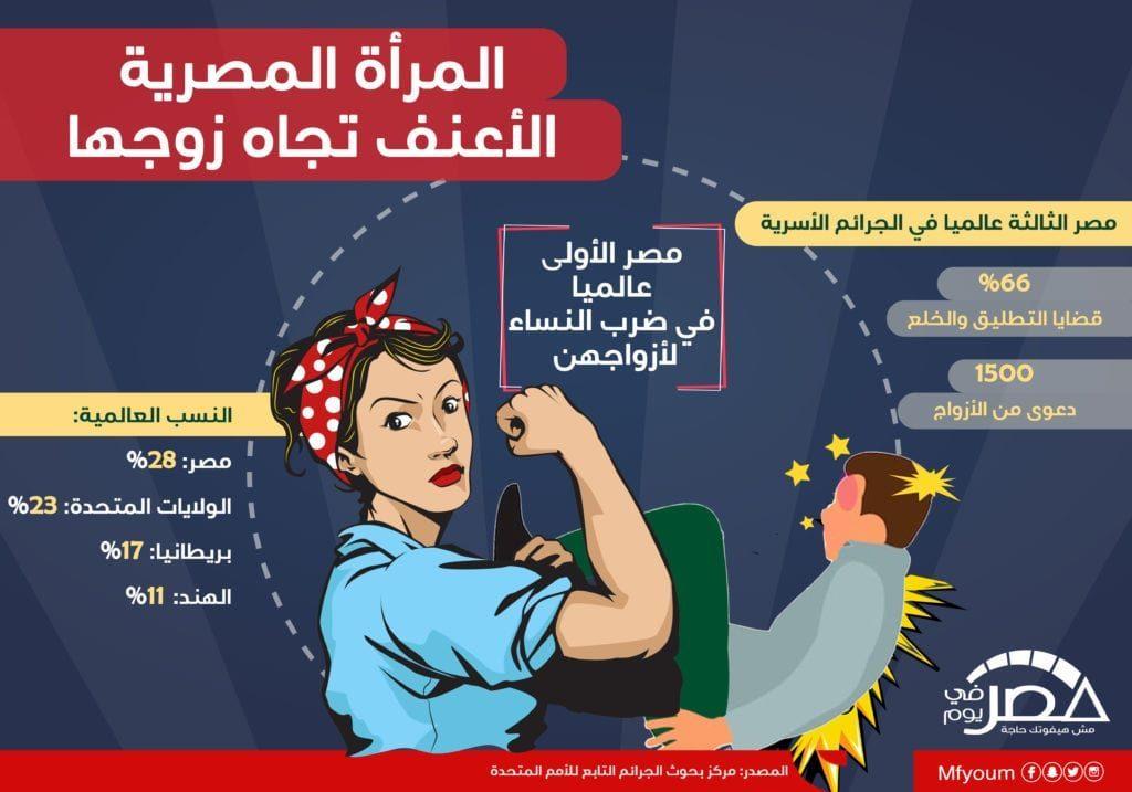 المرأة المصرية الأعنف