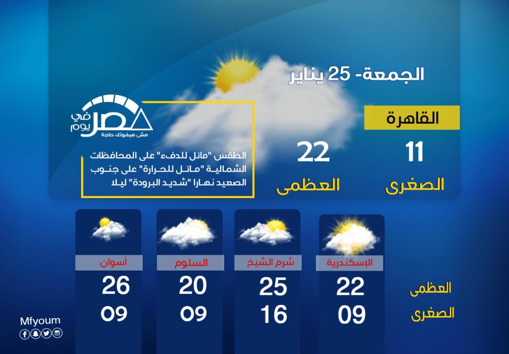 حالة الطقس في مصر يوم الجمعة 25 يناير