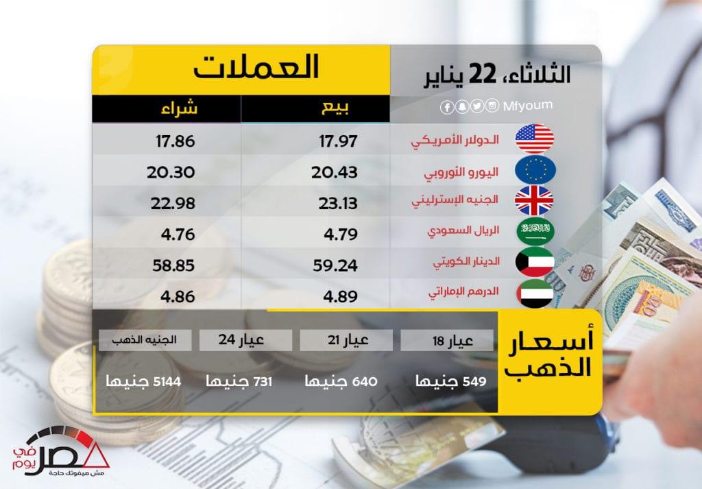 أسعار العملات اليوم الثلاثاء 22 يناير