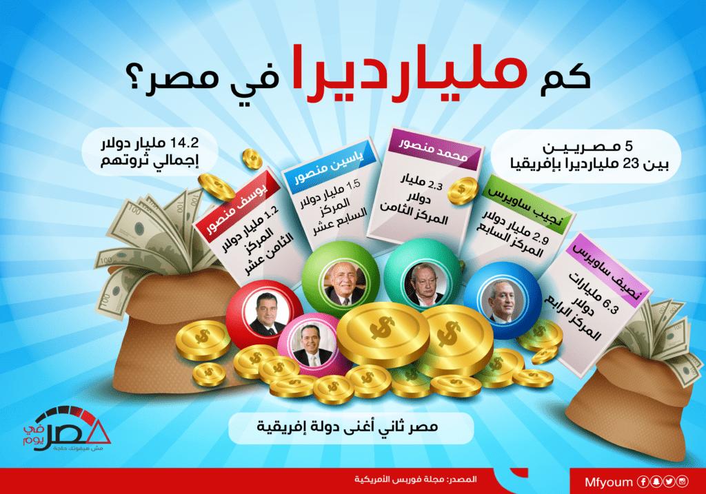 مليارديرات مصر