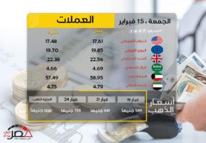 أسعار مصر في يوم الجمعة 15 فبراير (مصر في يوم)