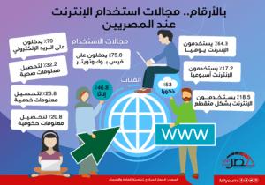 استخدام الإنترنت عند المصريين