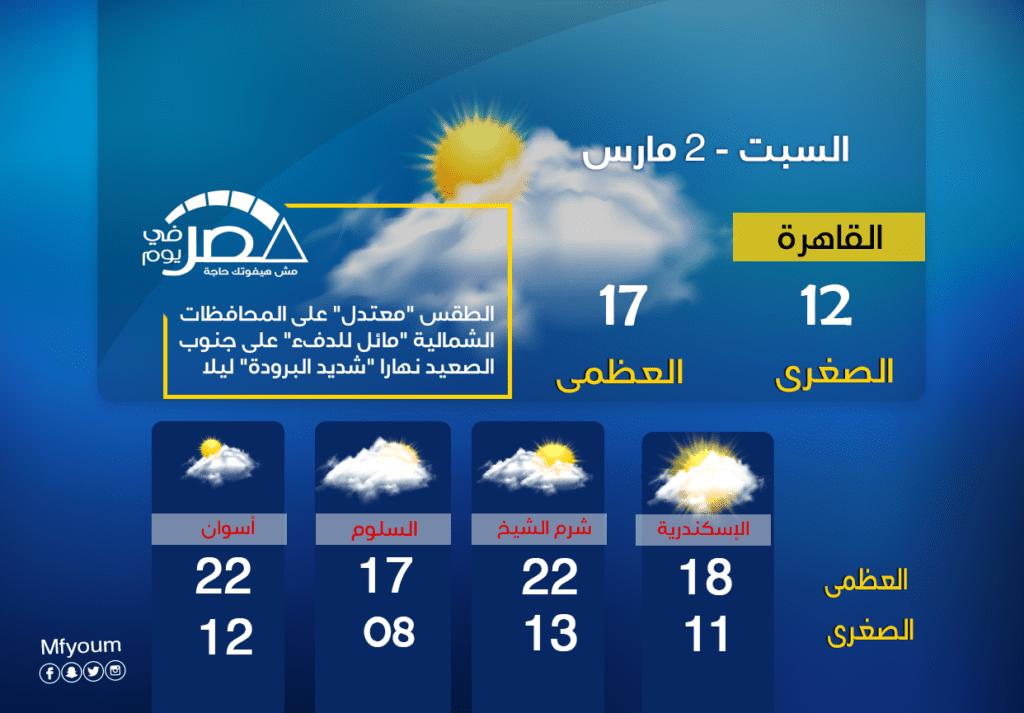 """الأرصاد الطقس غدا """"معتدل"""" على القاهرة والوجه البحري"""