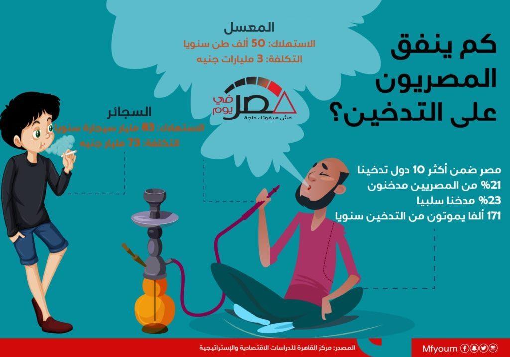التدخين في مصر