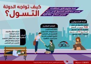 التسول في مصر