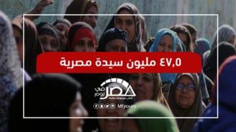 اليوم العالمي للمرأة.. إنجازات وتحديات في مصر