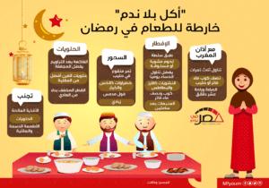 خارطة للطعام في رمضان