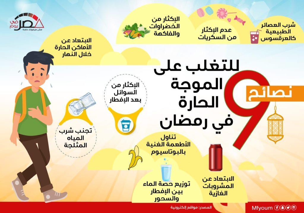 9 نصائح للتغلب على الموجة الحارة في رمضان (إنفوجراف)