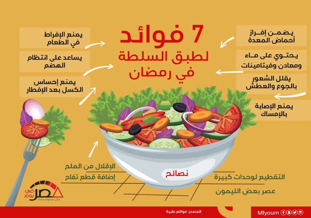 7 فوائد لطبق السلطة في رمضان (إنفوجراف)