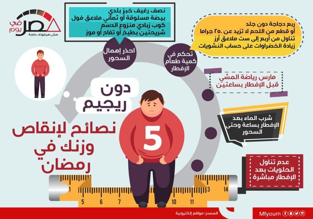 دون ريجيم.. نصائح لإنقاص وزنك في رمضان (إنفوجراف)