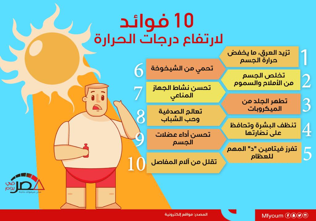 10 فوائد لارتفاع درجات الحرارة (إنفوجراف)