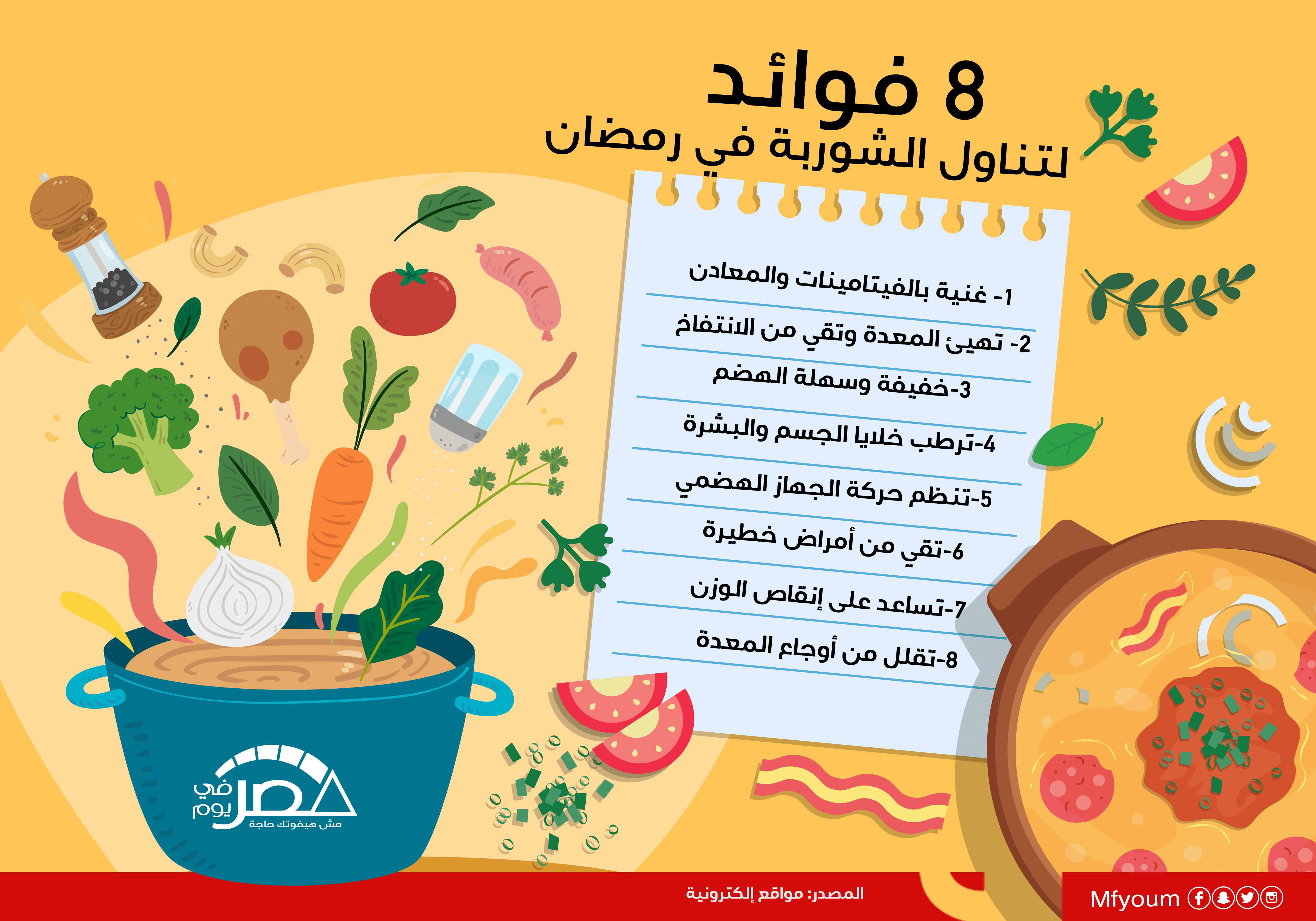 8 فوائد لتناول الشوربة في رمضان إنفوجراف مصر في يوم