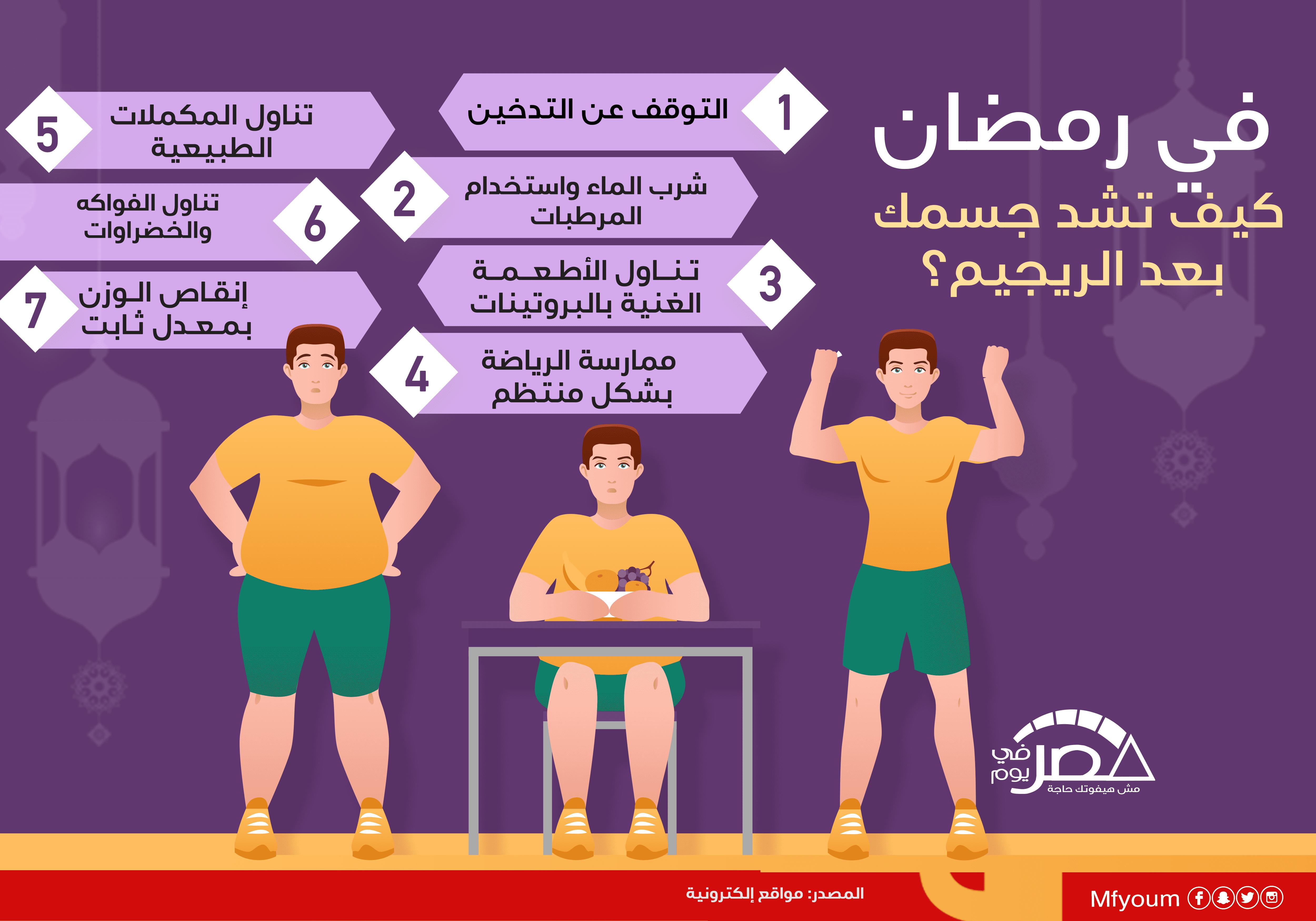 في رمضان.. كيف تشد جسمك بعد الريجيم؟ (إنفوجراف)