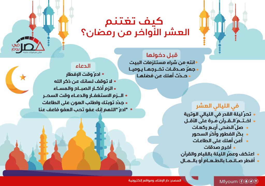 كيف تغتنم العشر الأواخر من رمضان؟