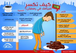 الصيام في رمضان