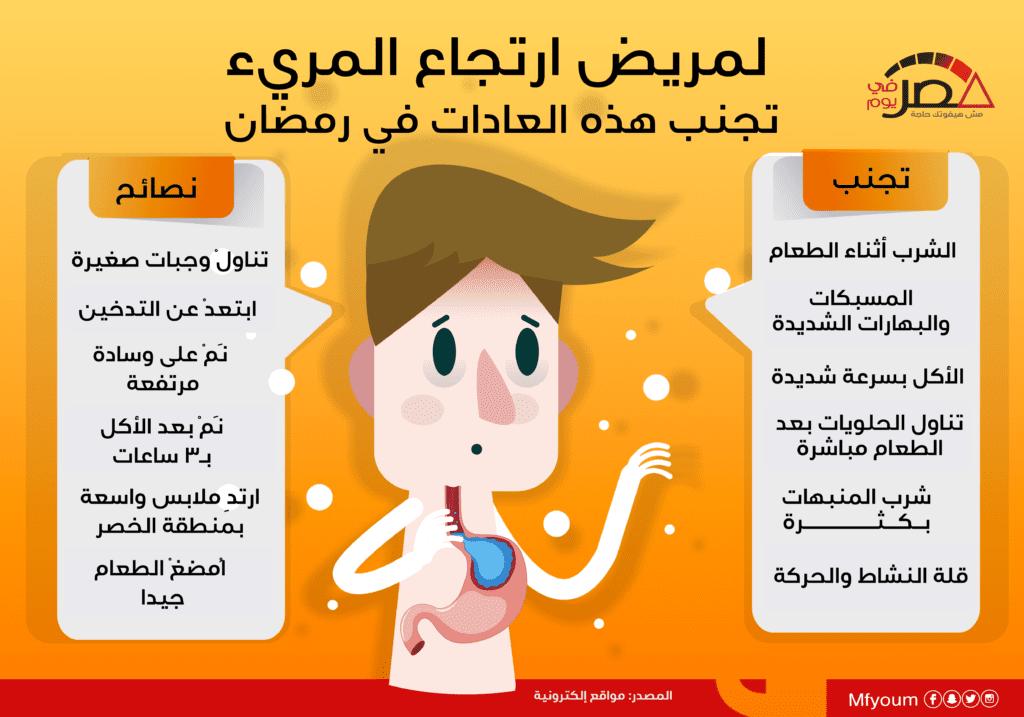 نصائح وتحذيرات لمرضى ارتجاع المريء في رمضان (إنفوجراف)