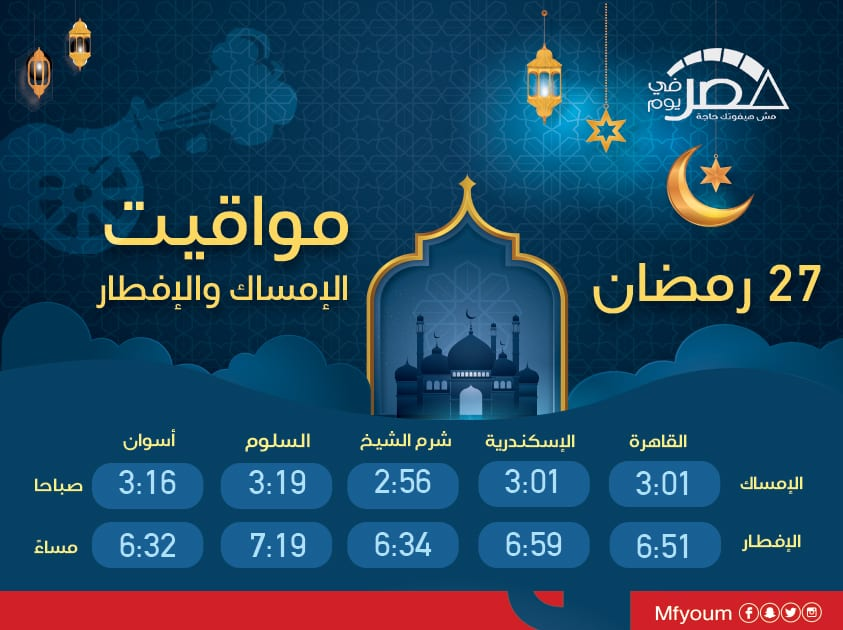 موعد أذان المغرب بالقاهرة والمحافظات يوم 27 رمضان