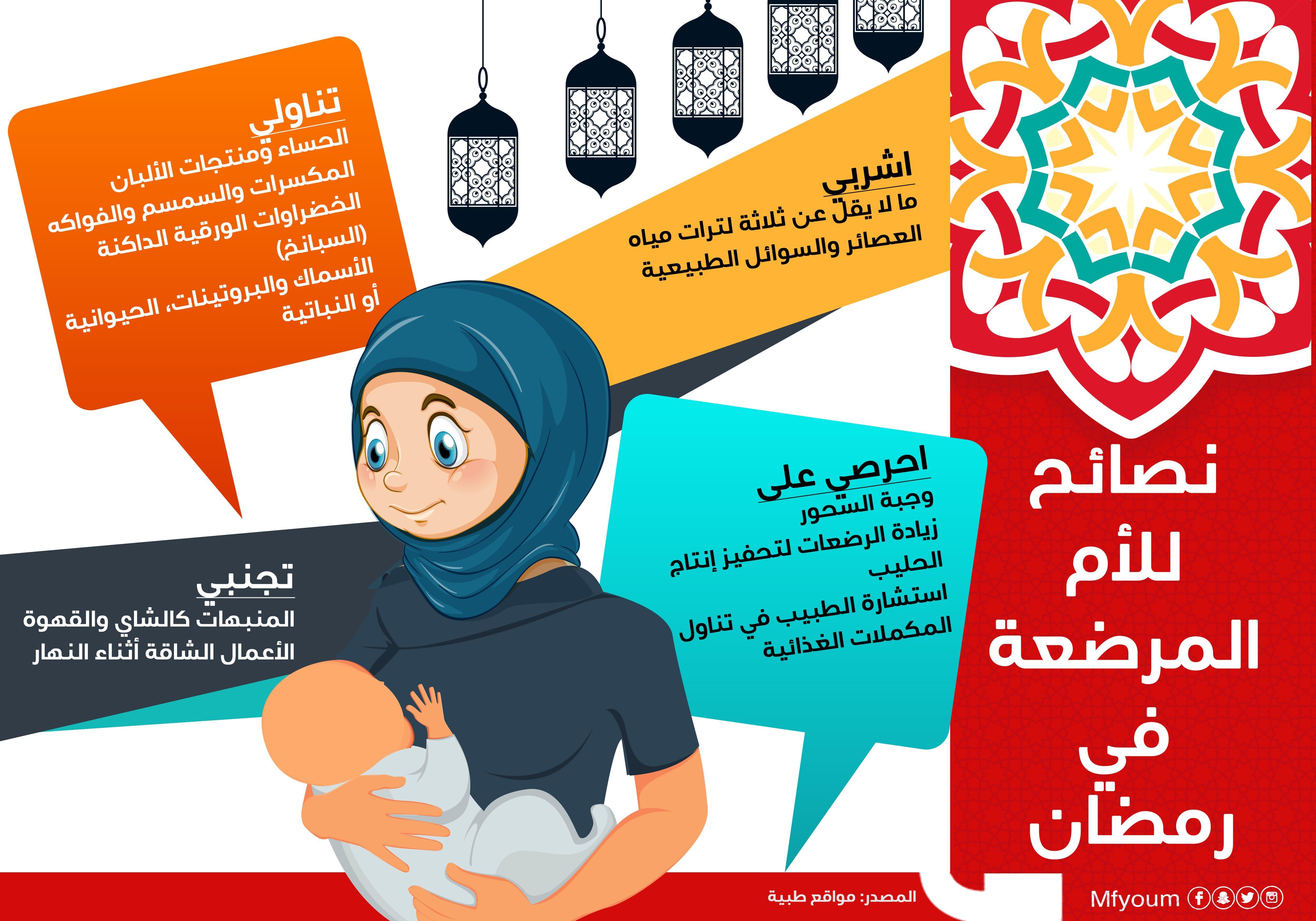 المرضعة في رمضان