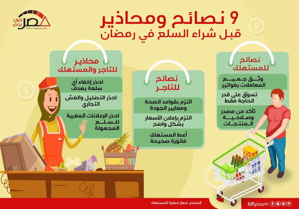 نصائح ومحاذير قبل شراء السلع في رمضان (إنفوجراف)