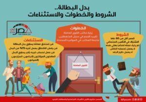 بدل البطالة