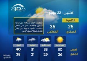 حظر التجوال في شمال سيناء