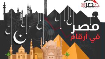 مصر في أرقام: العدد التاسع - رمضان 2019