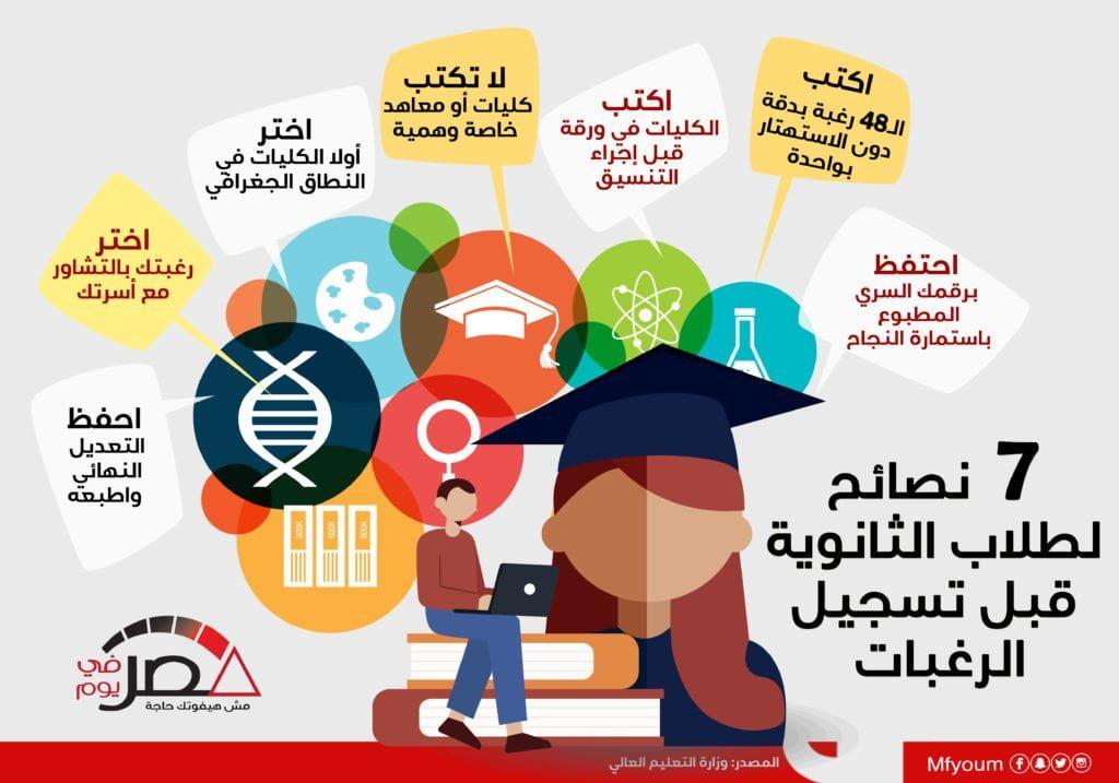 7 نصائح لطلاب الثانوية قبل تسجيل الرغبات (إنفوجراف)
