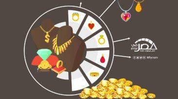 زيادة أسعار الذهب في مصر.. أسباب وتوقعات