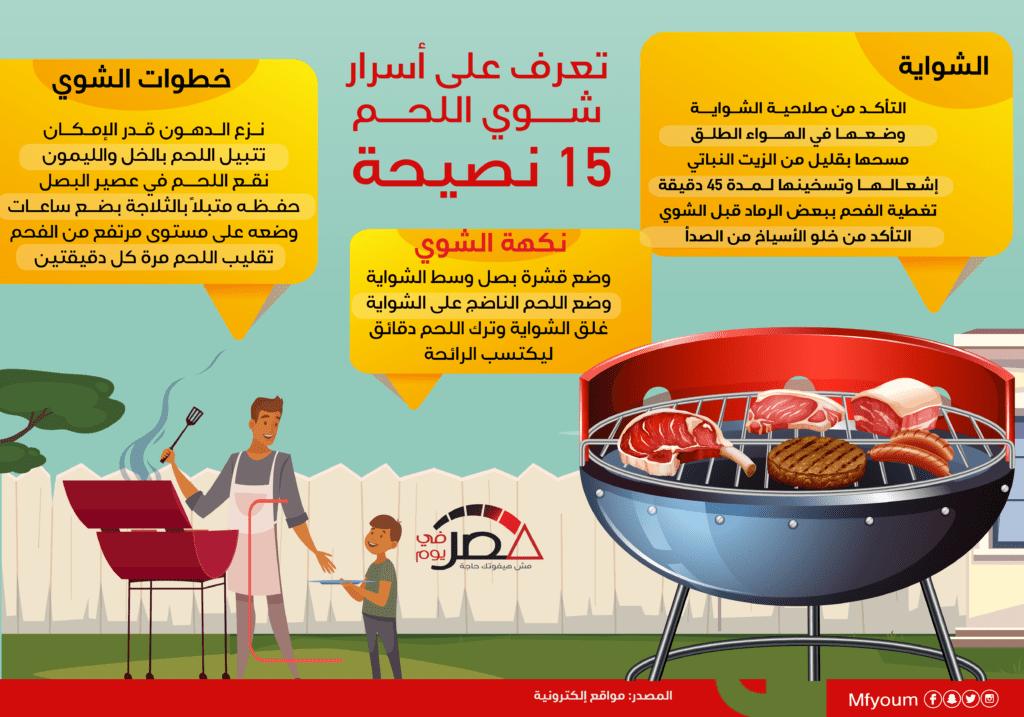 تعرف على أسرار شوي اللحم: 15 نصيحة (إنفوجراف)