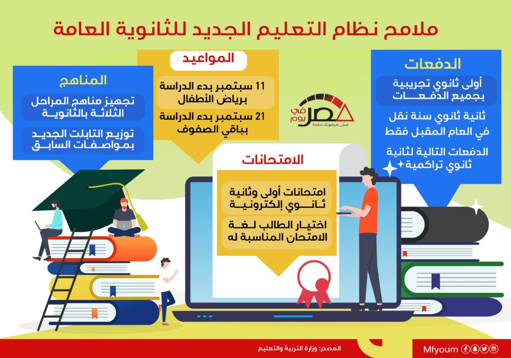 ملامح نظام التعليم الجديد للثانوية العامة إنفوجراف مصر