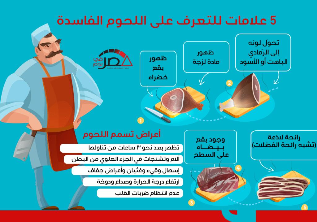 5 علامات للتعرف على اللحوم الفاسدة (إنفوجراف)