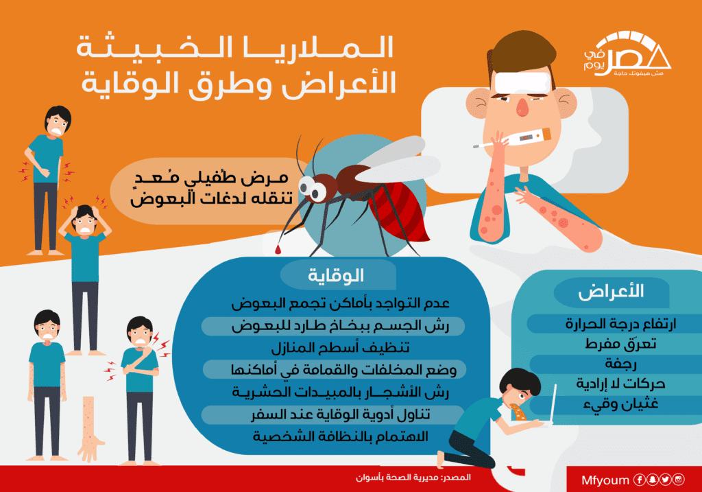 الملاريا الخبيثة.. الأعراض وطريق الوقاية (إنفوجراف)