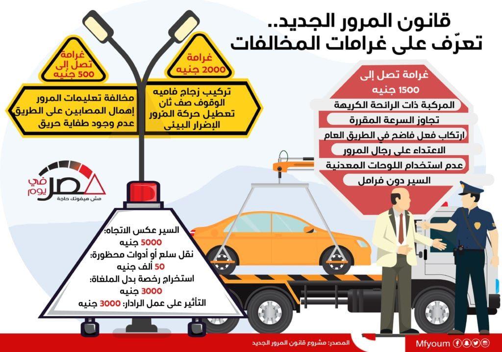 قانون المرور الجديد.. تعرف على غرامات المخالفات (إنفوجراف)