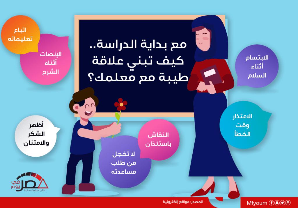 مع بداية الدراسة.. كيف تبني علاقة طيبة مع معلمك؟ (إنفوجراف)