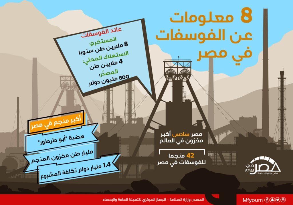 8 معلومات عن الفوسفات في مصر (إنفوجراف)