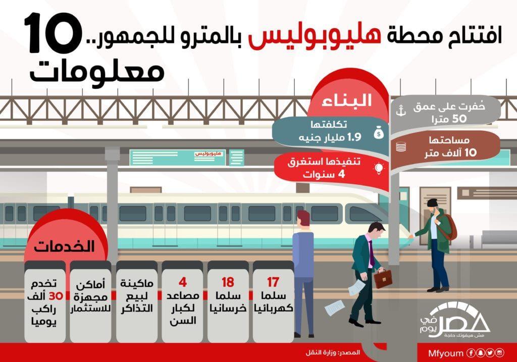 افتتاح محطة مترو هليوبوليس للجمهور.. 10 معلومات (إنفوجراف)