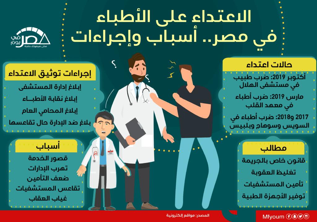 الاعتداء على الأطباء في مصر.. أسباب وإجراءات (إنفوجراف)
