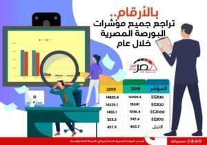 اقتراح مصر بشأن سد النهضة